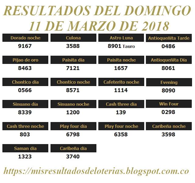 Resultados de las loterías de Colombia | Ganar chance | Resultado de la lotería | Loterias de hoy 11-03-2018