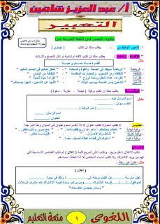 حمل المراجعة النهائية للغة العربية صف ثان إعدادى ترم  أول من إعداد أستاذ عبدالعزيز شاهين