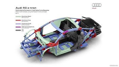 Khung gầm Audi R8