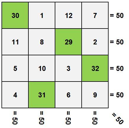 rumus persegi ajaib 4x4