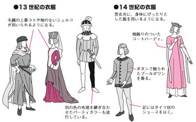 貴族_衣服3