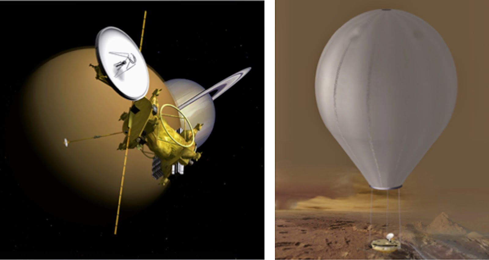 The Dragon's Tales: Science Goals for a Mission to Titan ...
