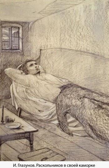 Harakter-Raskolnikova-psihologicheskij-portret