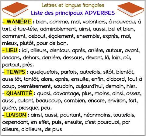 Apprenons Le Francais Liste Des Principaux Adverbes