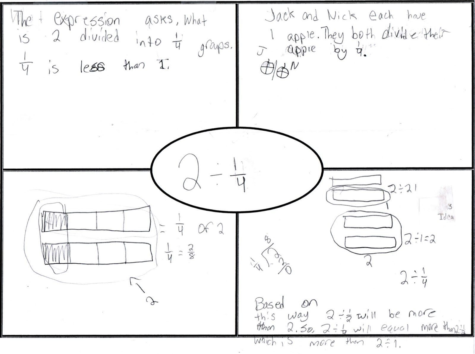 Math to the 7th Power: Anchor Task Graphic Organizer