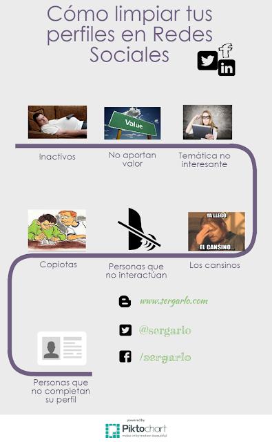 Infografía, Infographic, Redes Sociales, Social Media, Limpieza,