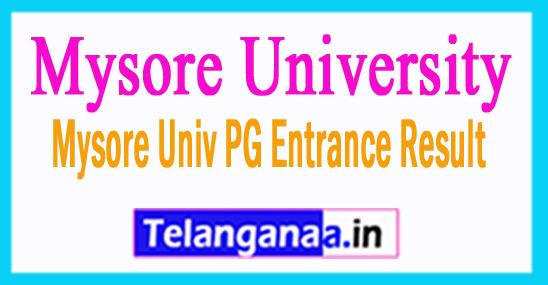 Uni Mysore PG Entrance Result 2018
