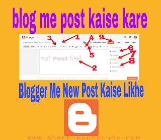 blog-me-post-kaise-kare