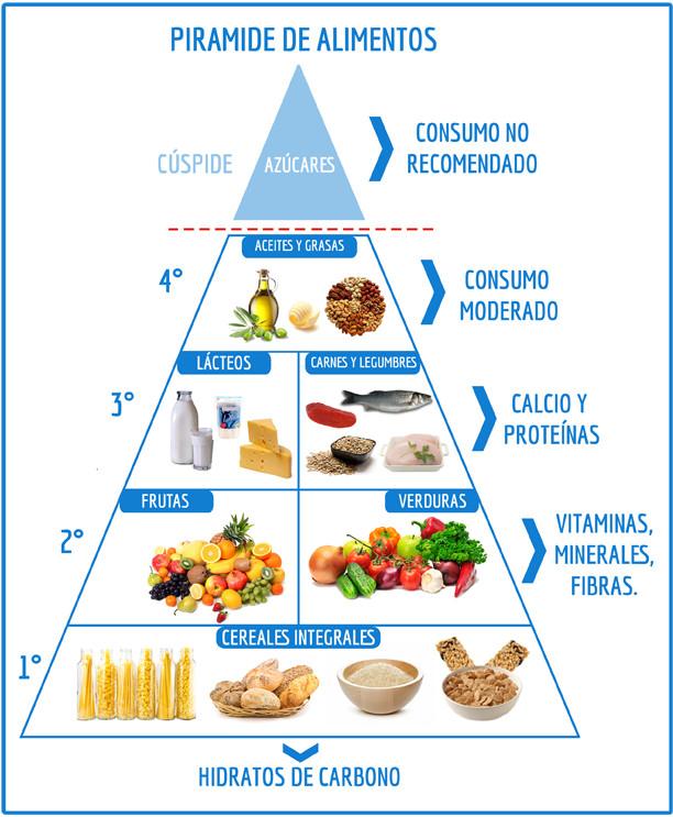 carnes grasas y diabetes