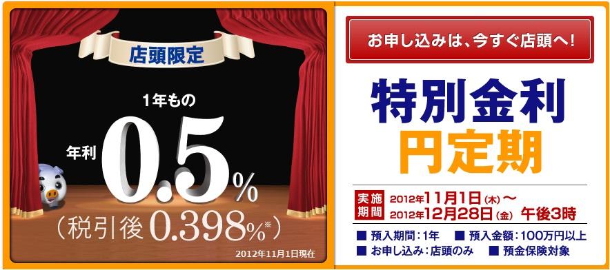 東京スター銀行 1年もの 年0.5% 店頭限定