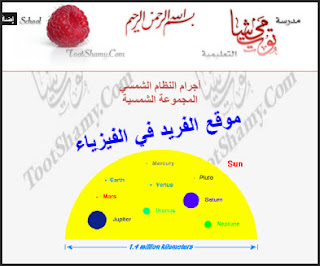 أجرام النظام الشمسي، المجموعة الشمسية pdf، كواكب المجموعة الشمسية، تحميل كتب عن النجوم والكواكب pdf، الكون والفضاء، الأجرام السماوية، مكونات النظام الشمسي