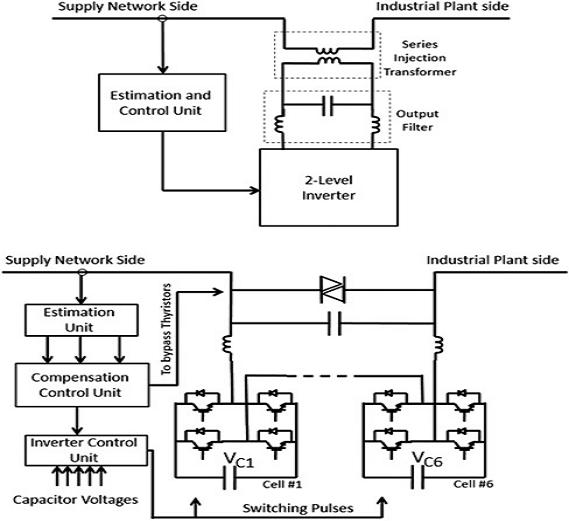 asoka technologies   dynamic voltage restorer employing