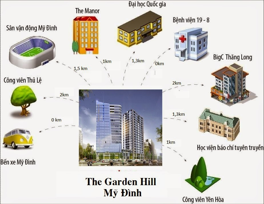 Chung Cư Garden Hill