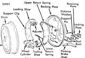 repair-manuals: Jensen Healey 1973-74 Brake Repair Guide