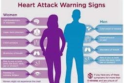 Peringatan Tanda Serangan Jantung