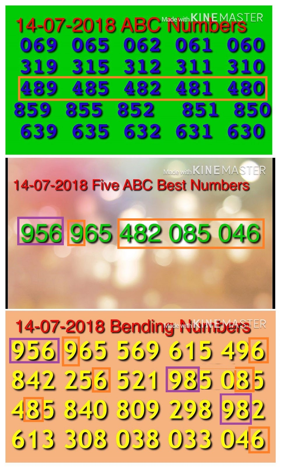 The Karunya Lottery Prediction Number {Forum Aden}