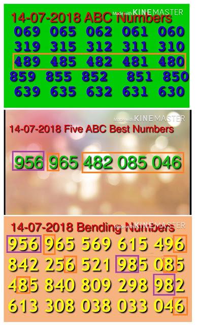 KARUNYA KR-354 abc Kerala lottery Guessing by Chortta Anwar on 14-07-2018