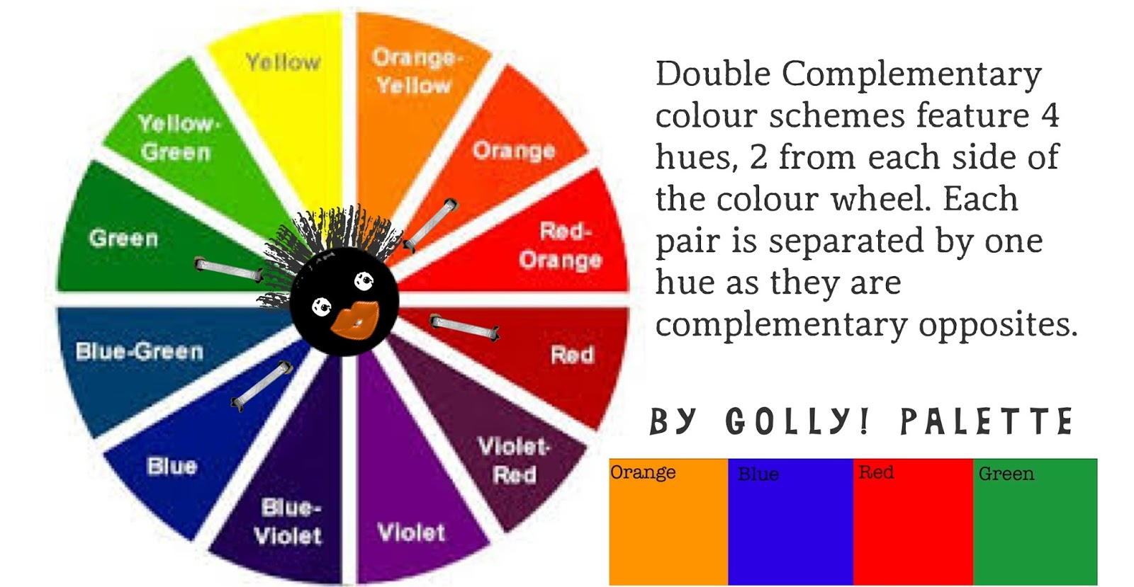 Decide On One Hue To Launch You That Will Give Two Choices Of Double Split Complementary Colour Schemes Wheel Link