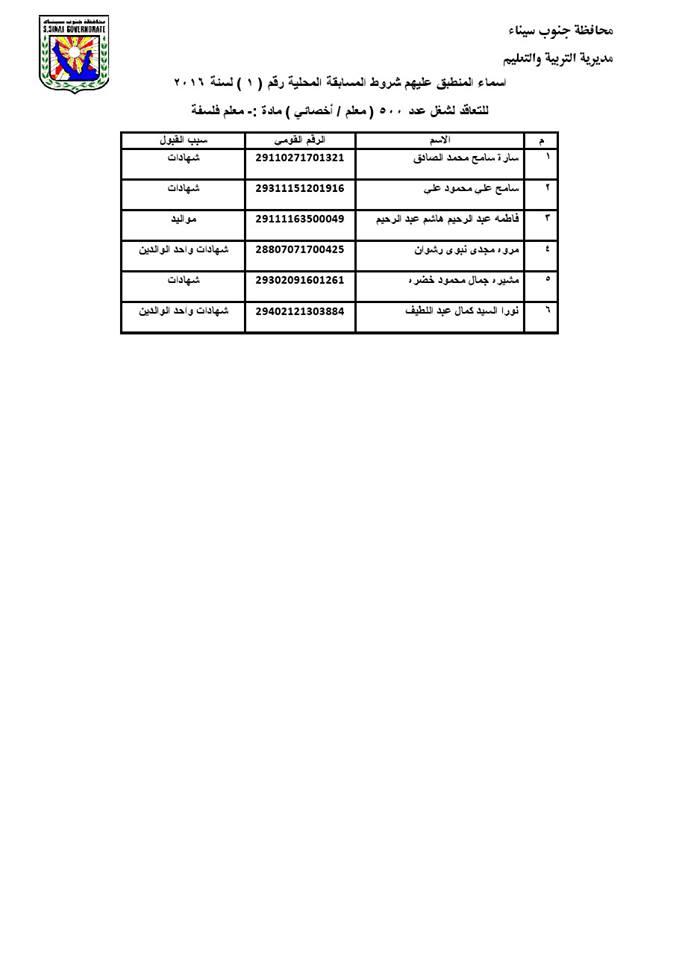 """نتيجة المسابقة 1 لسنة 2016 لتعيين معلمين """" لغة عربية - لغة انجليزية - معلمين ثانوى فنى - فلسفة - مجال زراعى """" واسماء المستبعدين"""
