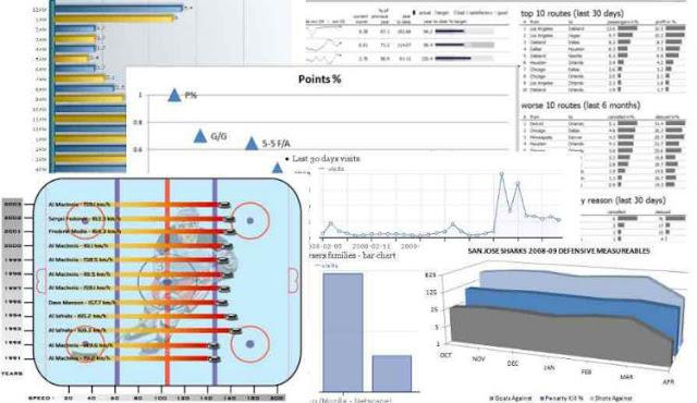 Why You Should Analyze Your Game Analytics Metrics