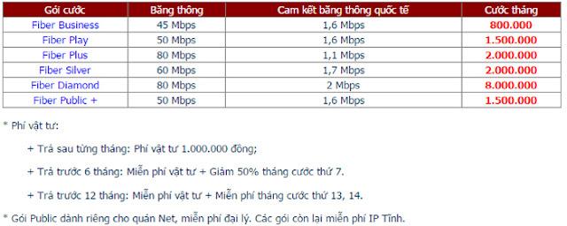Lắp Mạng Internet FPT Phường Khương Thượng 3