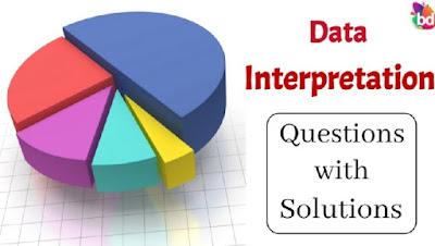 Data Interpretation Questions with Unique Solutions