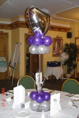 Balloon Table Decoration Ideas Party Favors Ideas