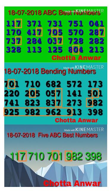 AKSHAYA AK-354 abc Kerala lottery Guessing by Chortta Anwar on 18-07-2018