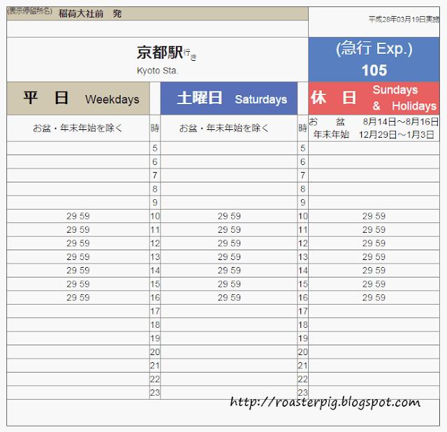 105 京都站開出往伏見稻荷時間表