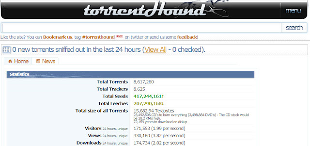 torrenthound torrent download