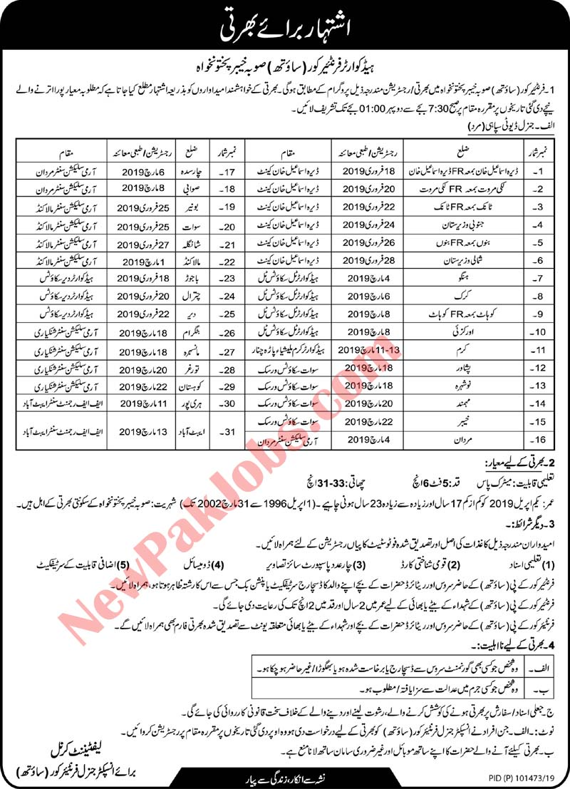 300+ Jobs in Frontier Corps FC South KPK Feb 2019