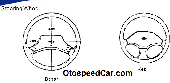 Kelebihan dan kekurangan jenis roda kemudi ukuran kecil dan ukuran besar