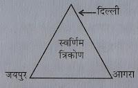 स्वर्णिम त्रिकोण