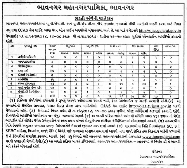 Ojas Bhavnagar Municipal Corporation (BMC) Bharti 2018 : Vacancy 123 at www.bmcgujarat.com