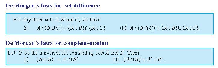 Guideocom De Morgan S Laws Venn Diagrams Proofs Maths