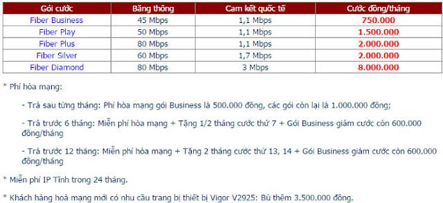 Lắp Mạng Internet FPT Phường Thắng Tam 3