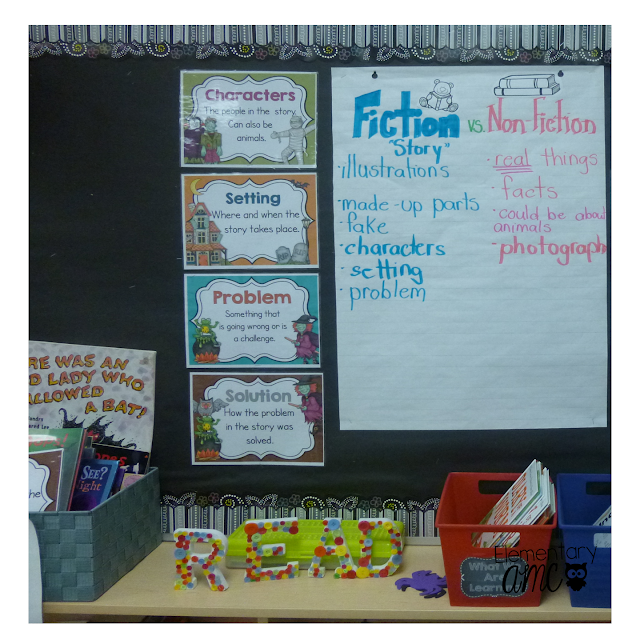 fiction text elements and anchor charts