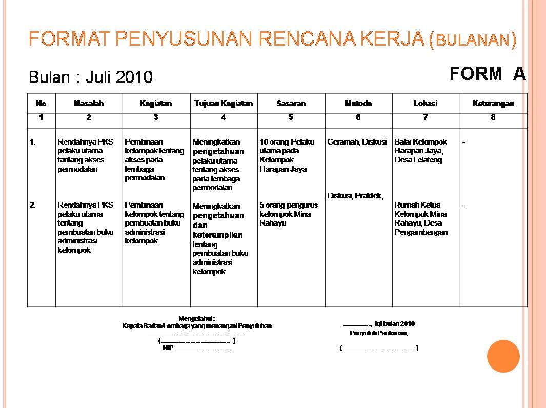 Contoh Format Laporan Kerja Bulanan