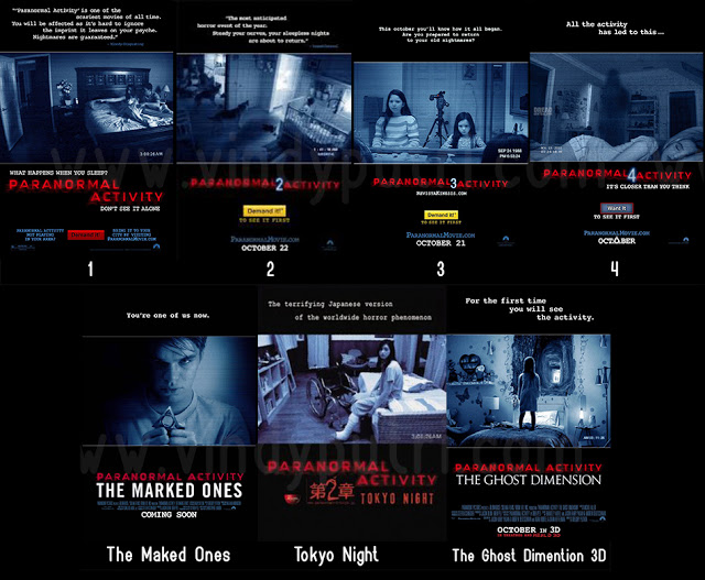 Paranormal Activity The Ghost Dimention 3D