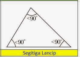 Segitiga Lancip