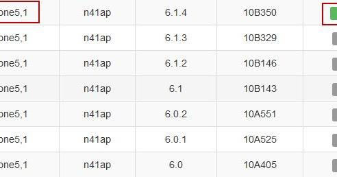iDevice: Kiểm tra Firmware của Apple còn ký nhận để