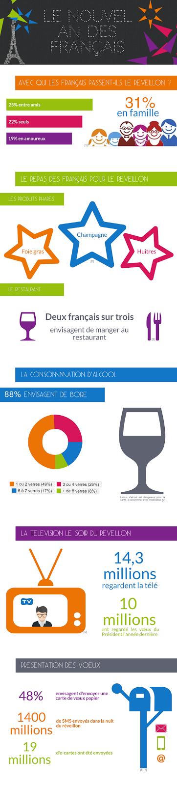 Noëll en France-Comenfrance-école de français pour étrangers-FLE-Bordeaux-french school for foreigners