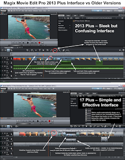 Magix Movie Edit Pro Plus Interface