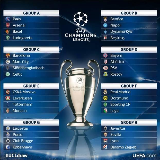 Hasil Undian Penyisihan Grup Liga Champions 2016-2017