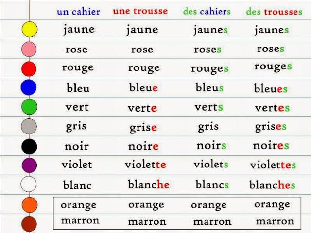 Kolory - tabela 2 - Francuski przy kawie