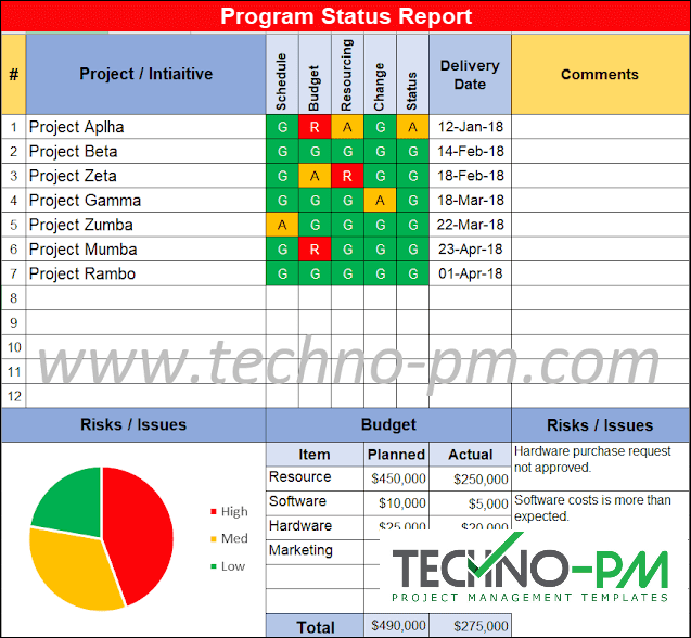 Program Status Report Template, Program Status Report