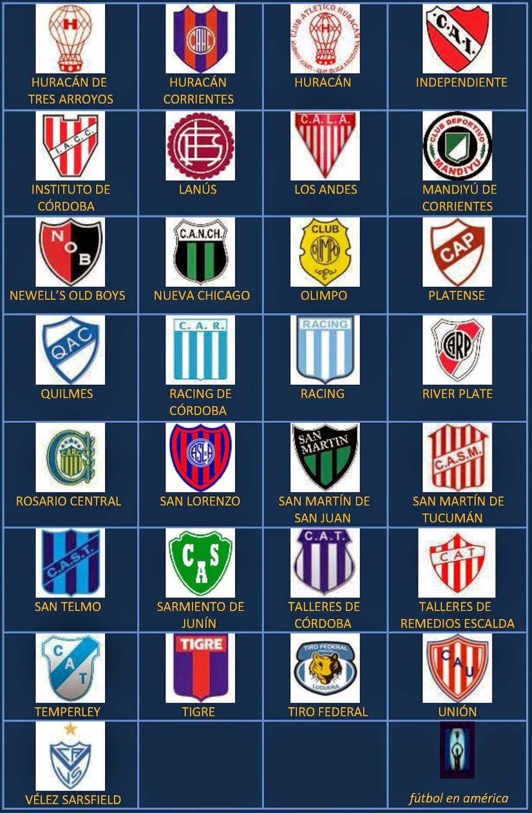 Concacaf Eliminatorias
