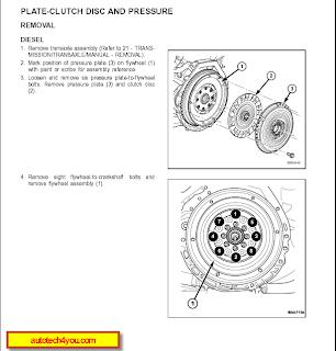 dodge repair manual