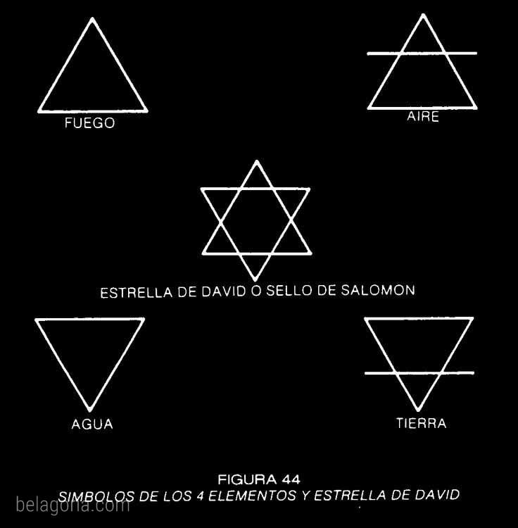 simbología de los glifos
