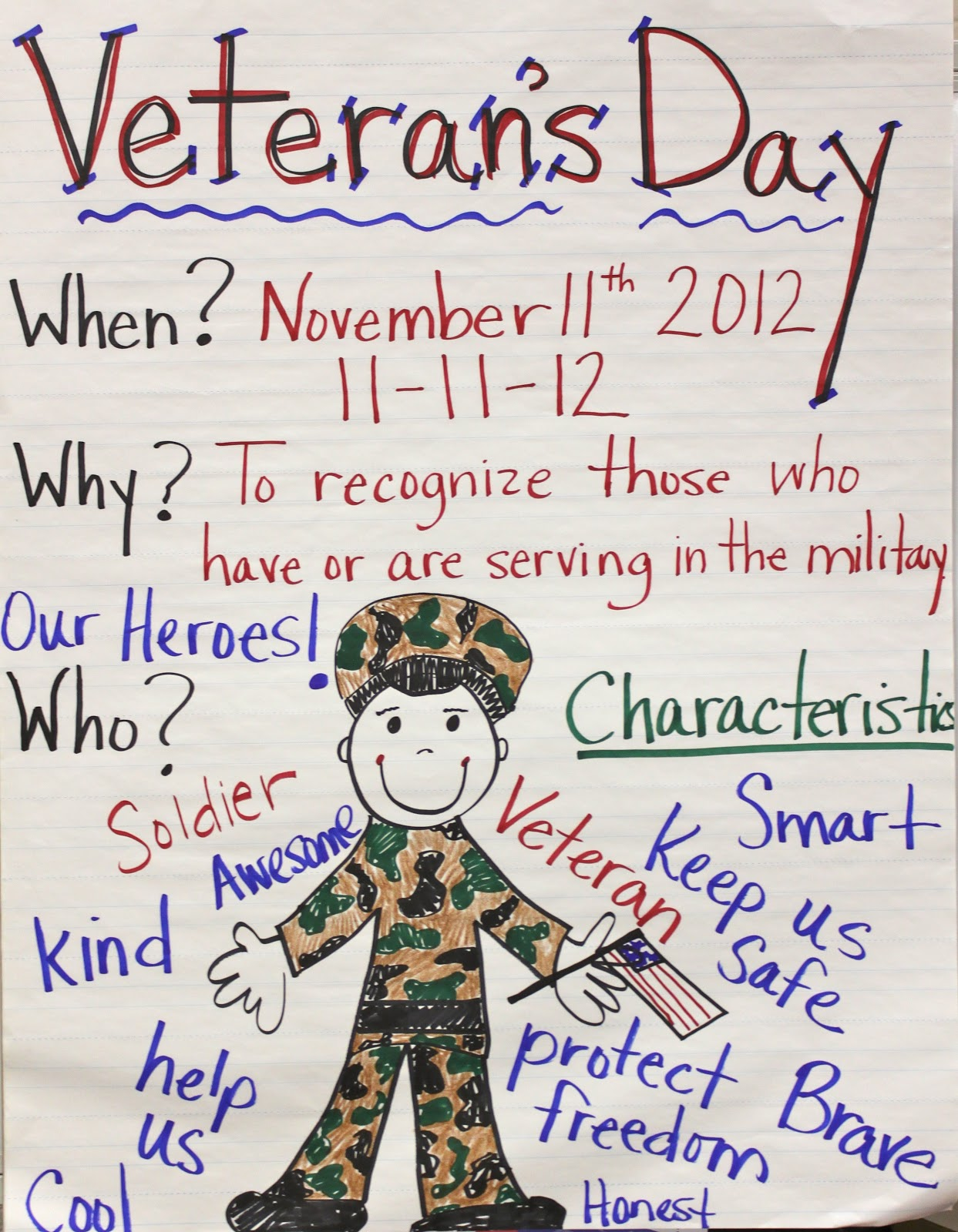 Kindergarten Hopefuls Veteran S Day